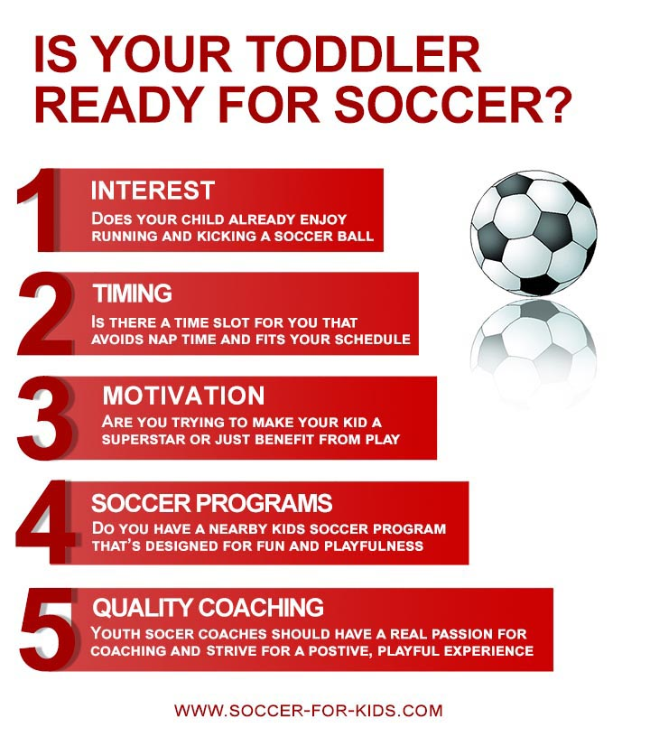 Infographic-When to start your kid in soccer
