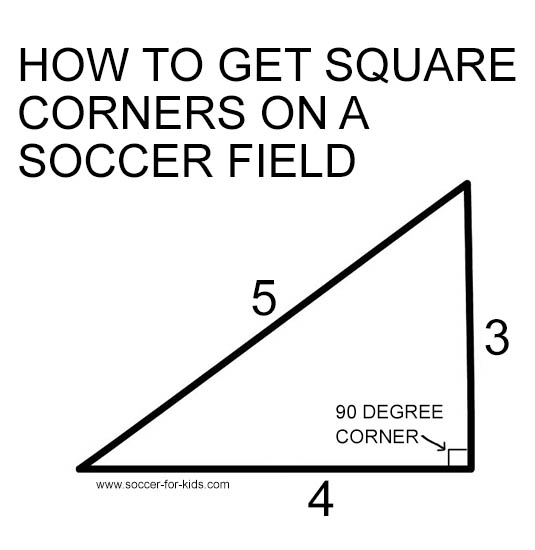 soccer field square corners
