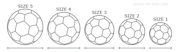 soccer ball sizes for different ages