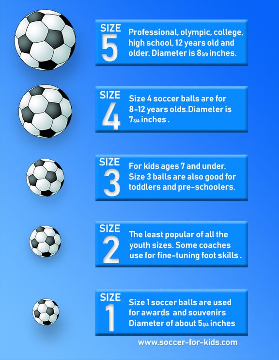 Youth soccer ball size chart