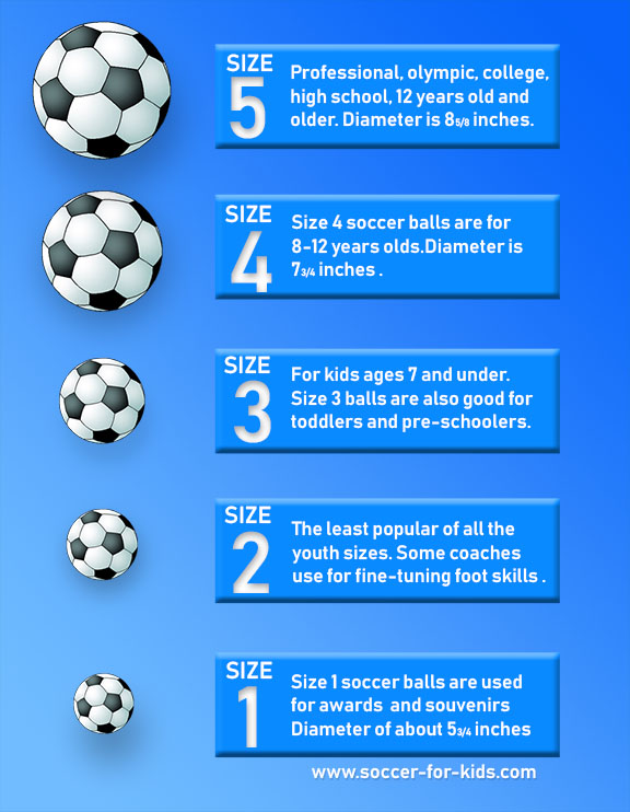 What Size Is a Youth Soccer Ball-How big is size 3,4 and 5