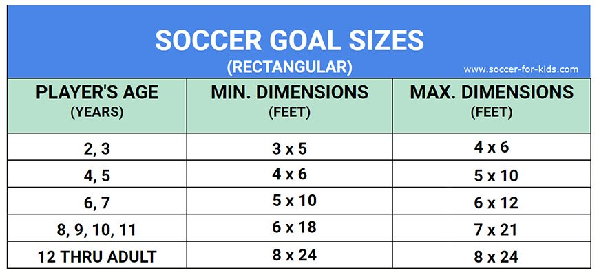 Youth Soccer Goal Size Chart