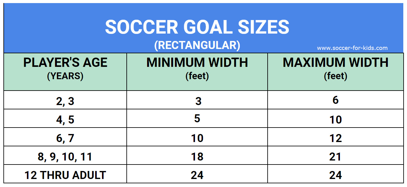 Youth soccer goal width chart
